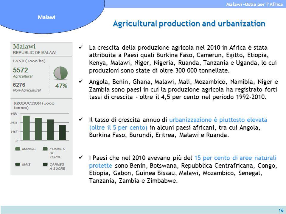 16 Malawi -Ostia per l'Africa Malawi Agricultural production and urbanization La crescita della produzione agricola nel 2010 in Africa è stata attribu
