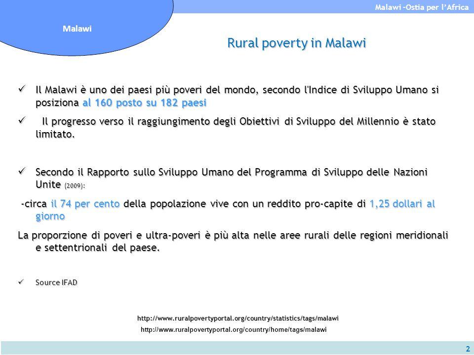 2 Malawi -Ostia per l'Africa Malawi Rural poverty in Malawi Il Malawi è uno dei paesi più poveri del mondo, secondo l'Indice di Sviluppo Umano si posi