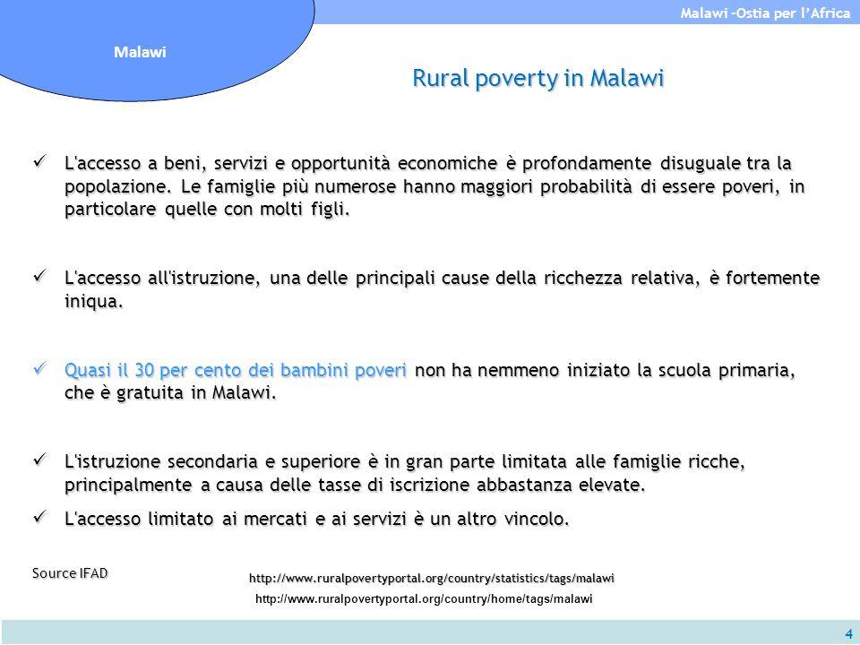 5 Malawi -Ostia per l'Africa Malawi Rural poverty in Malawi I poveri delle aree rurali tendono a vivere in zone remote con poche strade e mezzi di trasporto, ciò limita le loro opportunità economiche.
