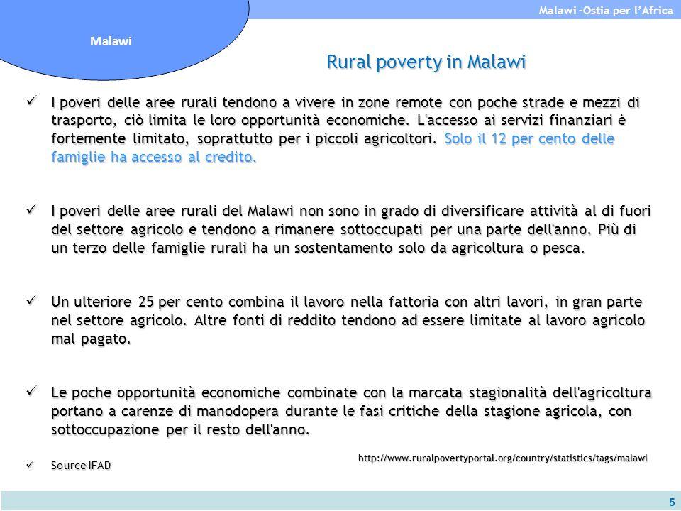 6 Malawi -Ostia per l'Africa Malawi Rural poverty in Malawi I cattivi raccolti dovuto al cambiamento climatico e conseguenti aumenti del prezzo del cibo impediscono alle popolazioni rurali di sfuggire alla povertà.