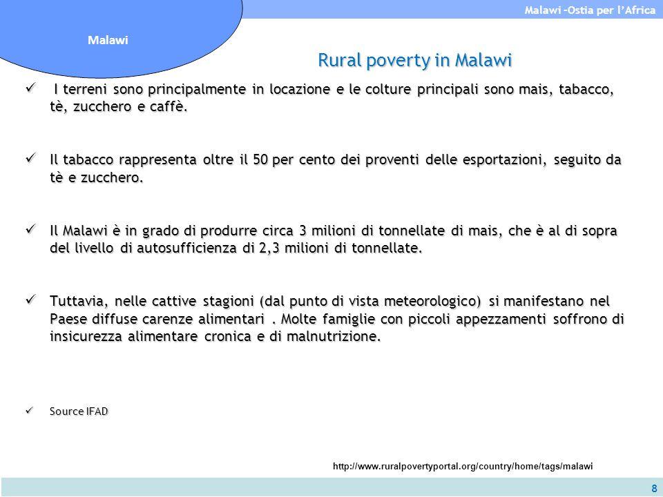 8 Malawi -Ostia per l'Africa Malawi Rural poverty in Malawi I terreni sono principalmente in locazione e le colture principali sono mais, tabacco, tè,
