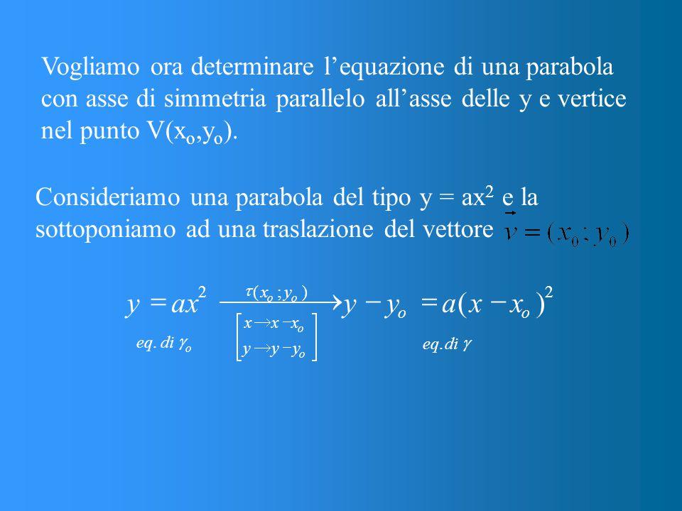 Vogliamo ora determinare l'equazione di una parabola con asse di simmetria parallelo all'asse delle y e vertice nel punto V(x o,y o ).
