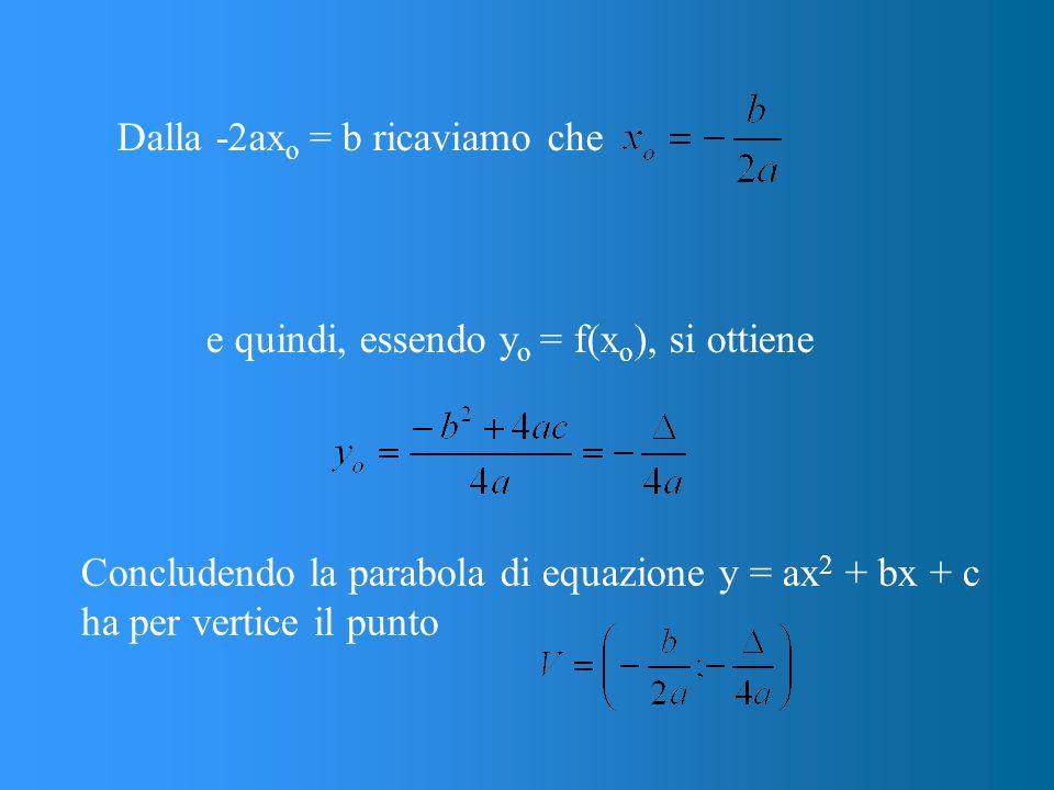 Dalla -2ax o = b ricaviamo che e quindi, essendo y o = f(x o ), si ottiene Concludendo la parabola di equazione y = ax 2 + bx + c ha per vertice il punto