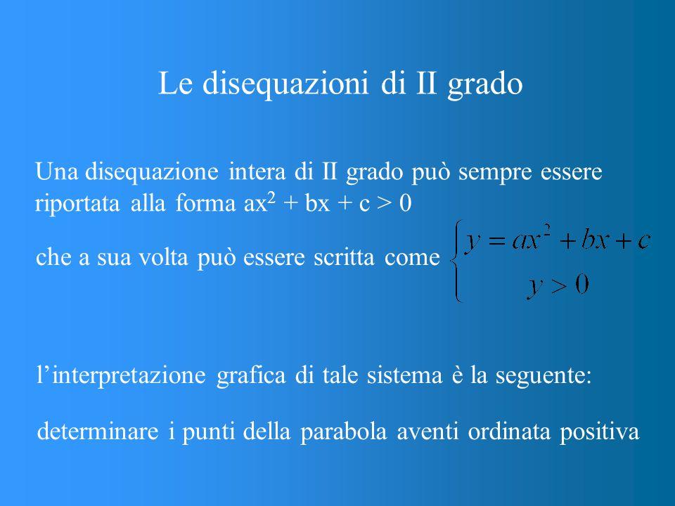 Le disequazioni di II grado Una disequazione intera di II grado può sempre essere riportata alla forma ax 2 + bx + c > 0 che a sua volta può essere scritta come l'interpretazione grafica di tale sistema è la seguente: determinare i punti della parabola aventi ordinata positiva