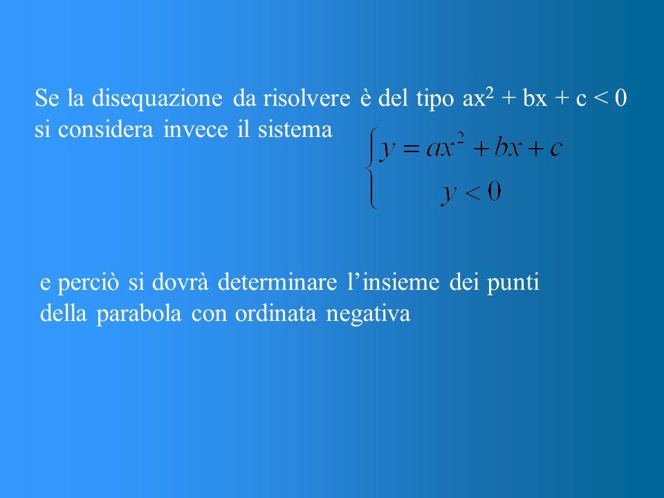 Se la disequazione da risolvere è del tipo ax 2 + bx + c < 0 si considera invece il sistema e perciò si dovrà determinare l'insieme dei punti della parabola con ordinata negativa