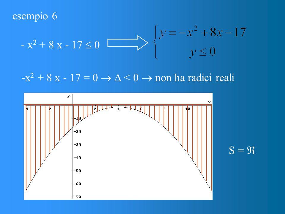 - x 2 + 8 x - 17  0 esempio 6 -x 2 + 8 x - 17 = 0   < 0  non ha radici reali S = 