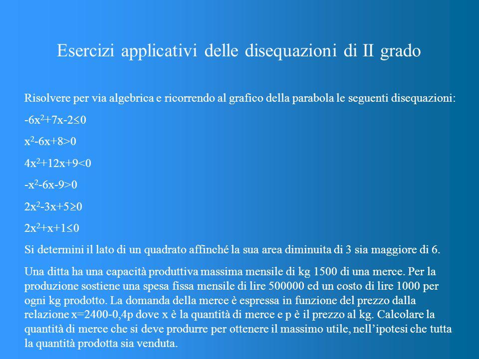 Esercizi applicativi delle disequazioni di II grado Risolvere per via algebrica e ricorrendo al grafico della parabola le seguenti disequazioni: -6x 2 +7x-2  0 x 2 -6x+8>0 4x 2 +12x+9<0 -x 2 -6x-9>0 2x 2 -3x+5  0 2x 2 +x+1  0 Si determini il lato di un quadrato affinché la sua area diminuita di 3 sia maggiore di 6.