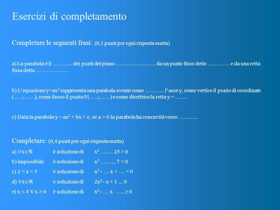 Esercizi di completamento Completare le seguenti frasi: (0,1 punti per ogni risposta esatta) a) La parabola è il ………..
