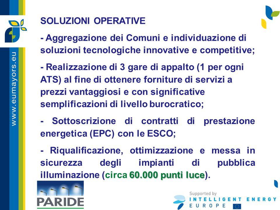 SOLUZIONI OPERATIVE - Aggregazione dei Comuni e individuazione di soluzioni tecnologiche innovative e competitive; - Realizzazione di 3 gare di appalt