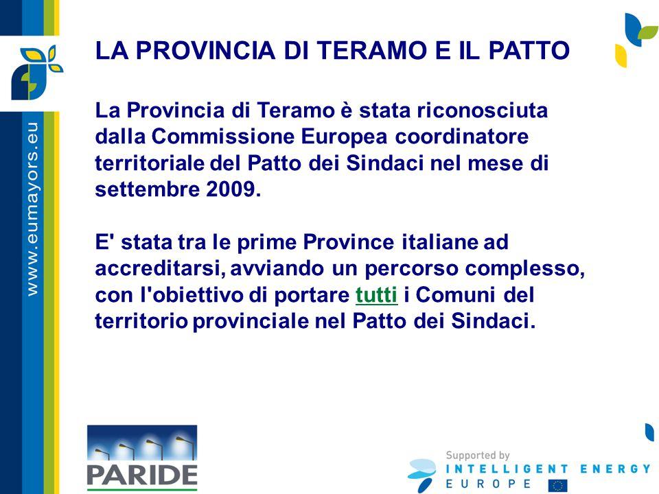 LA PROVINCIA DI TERAMO E IL PATTO La Provincia di Teramo è stata riconosciuta dalla Commissione Europea coordinatore territoriale del Patto dei Sindaci nel mese di settembre 2009.