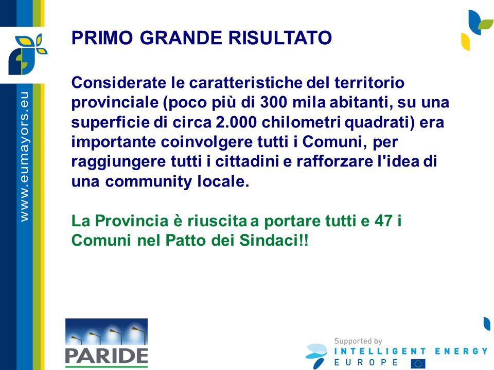 PRIMO GRANDE RISULTATO Considerate le caratteristiche del territorio provinciale (poco più di 300 mila abitanti, su una superficie di circa 2.000 chil