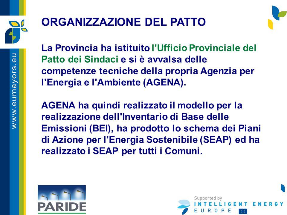 ORGANIZZAZIONE DEL PATTO La Provincia ha istituito l Ufficio Provinciale del Patto dei Sindaci e si è avvalsa delle competenze tecniche della propria Agenzia per l Energia e l Ambiente (AGENA).