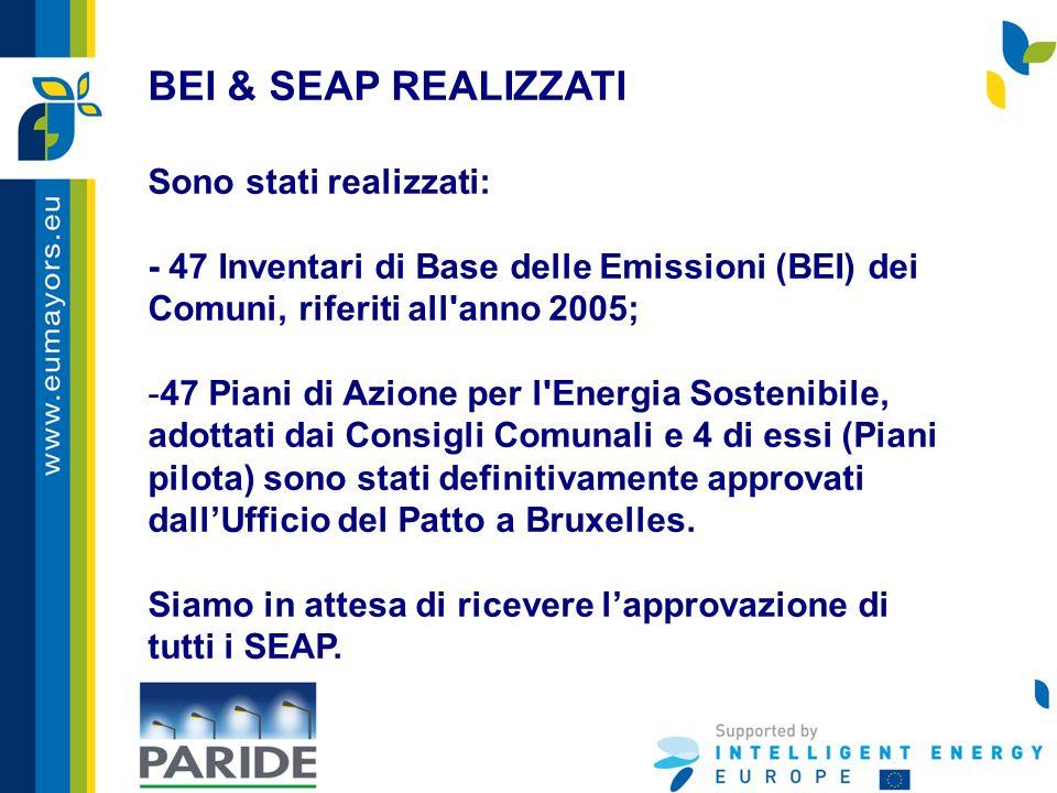 BEI & SEAP REALIZZATI Sono stati realizzati: - 47 Inventari di Base delle Emissioni (BEI) dei Comuni, riferiti all'anno 2005; -47 Piani di Azione per