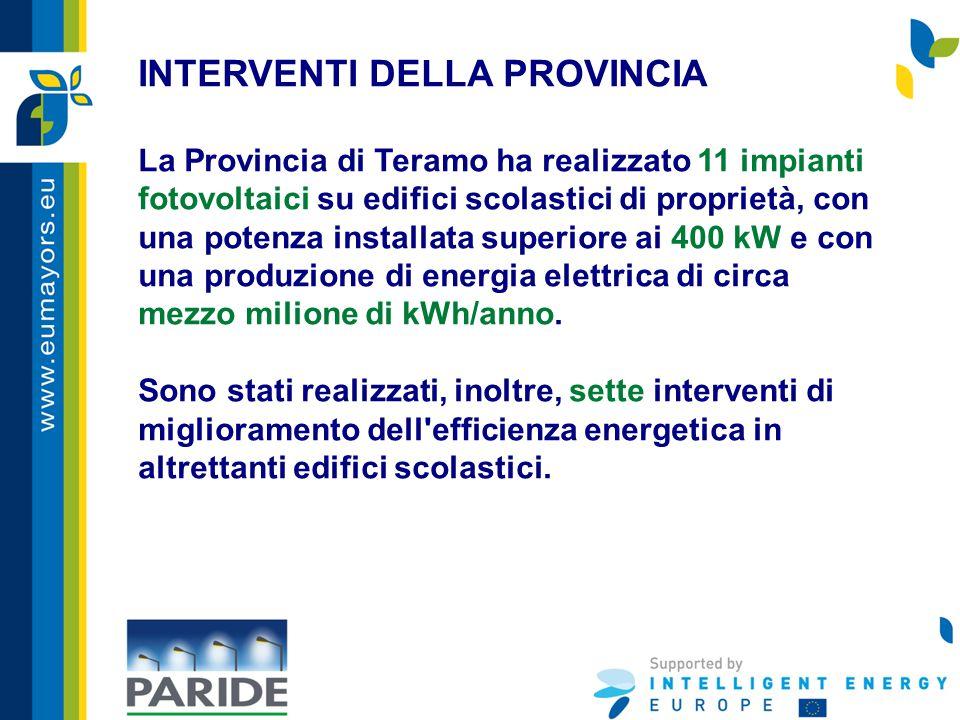 INTERVENTI DELLA PROVINCIA La Provincia di Teramo ha realizzato 11 impianti fotovoltaici su edifici scolastici di proprietà, con una potenza installata superiore ai 400 kW e con una produzione di energia elettrica di circa mezzo milione di kWh/anno.