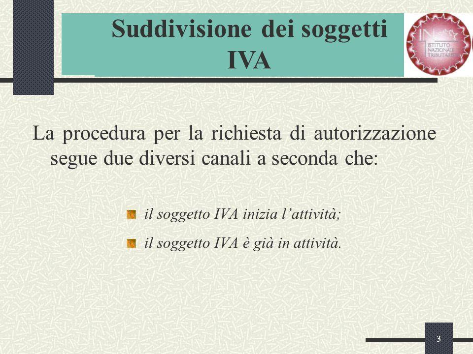 3 Le novità 2005 La procedura per la richiesta di autorizzazione segue due diversi canali a seconda che: il soggetto IVA inizia l'attività; il soggetto IVA è già in attività.
