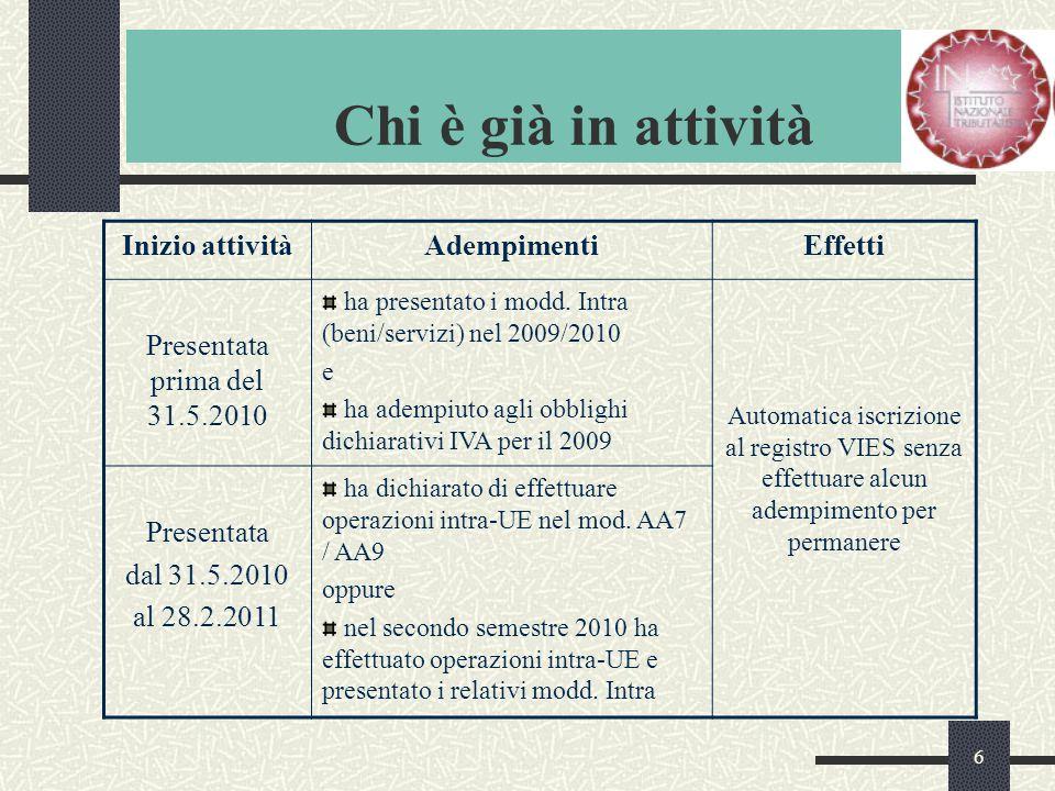6 Chi è già in attività Inizio attivitàAdempimentiEffetti Presentata prima del 31.5.2010 ha presentato i modd.