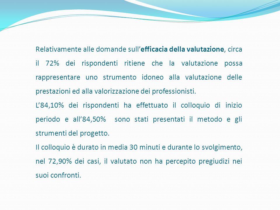 Relativamente alle domande sull'efficacia della valutazione, circa il 72% dei rispondenti ritiene che la valutazione possa rappresentare uno strumento idoneo alla valutazione delle prestazioni ed alla valorizzazione dei professionisti.