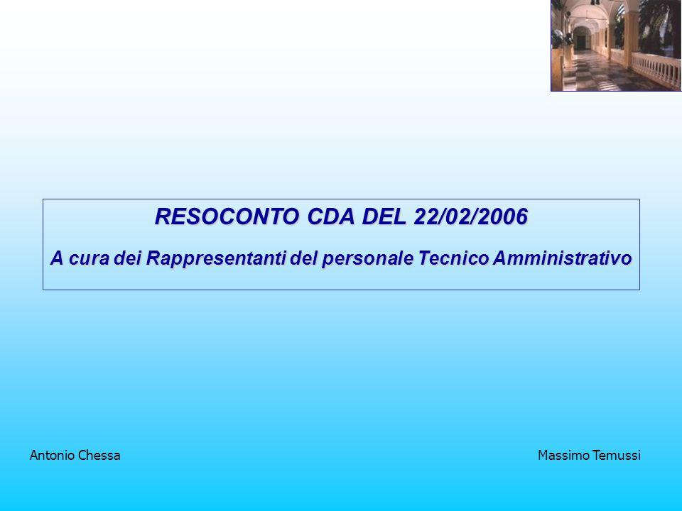 RESOCONTO CDA DEL 22/02/2006 A cura dei Rappresentanti del personale Tecnico Amministrativo Antonio Chessa Massimo Temussi