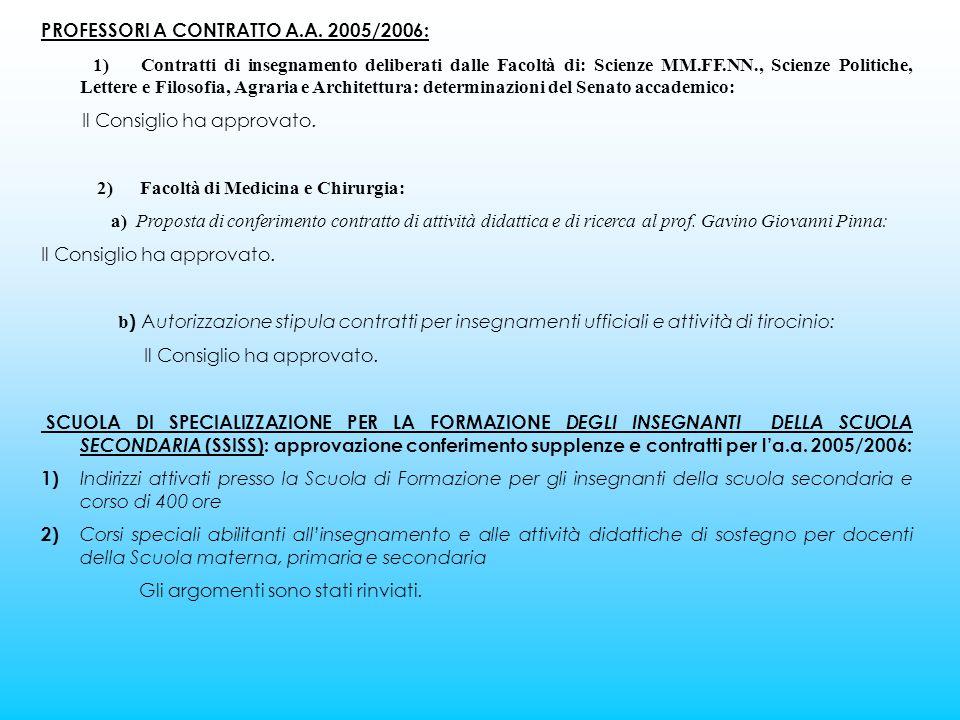 PROFESSORI A CONTRATTO A.A.