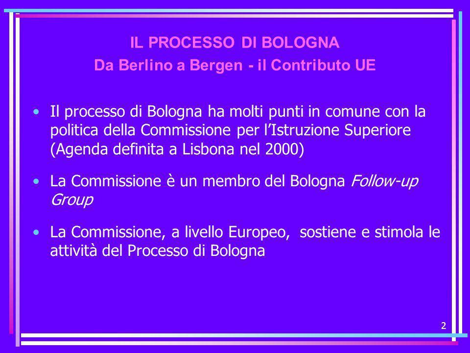 2 Il processo di Bologna ha molti punti in comune con la politica della Commissione per l'Istruzione Superiore (Agenda definita a Lisbona nel 2000) La Commissione è un membro del Bologna Follow-up Group La Commissione, a livello Europeo, sostiene e stimola le attività del Processo di Bologna IL PROCESSO DI BOLOGNA Da Berlino a Bergen - il Contributo UE