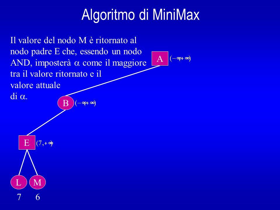 Algoritmo di MiniMax B A E L 7 6 Il valore del nodo M è ritornato al nodo padre E che, essendo un nodo AND, imposterà  come il maggiore tra il valore ritornato e il valore attuale di .