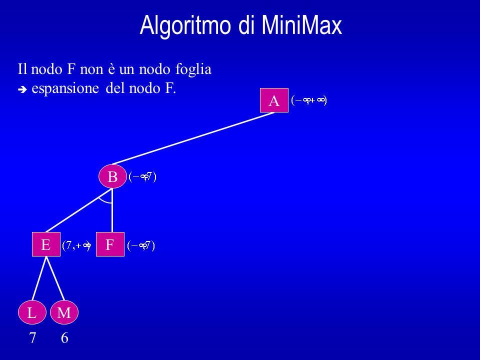 Algoritmo di MiniMax B A  E L 7 6  Il nodo F non è un nodo foglia  espansione del nodo F.