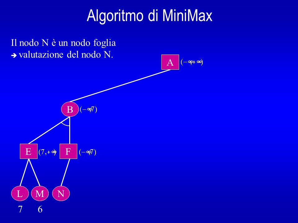 Algoritmo di MiniMax B A  E L 7 6  Il nodo N è un nodo foglia  valutazione del nodo N.
