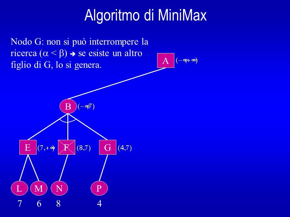 Algoritmo di MiniMax B A  E L 7 6 8 4  Nodo G: non si può interrompere la ricerca (  <  )  se esiste un altro figlio di G, lo si genera.