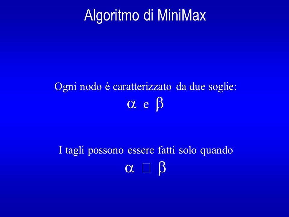 Ogni nodo è caratterizzato da due soglie:  e  I tagli possono essere fatti solo quando    Algoritmo di MiniMax