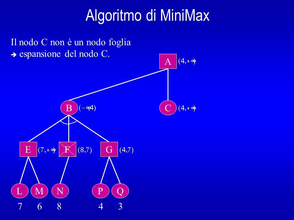 Algoritmo di MiniMax B A E L 7 6 8 4 3  Il nodo C non è un nodo foglia  espansione del nodo C.