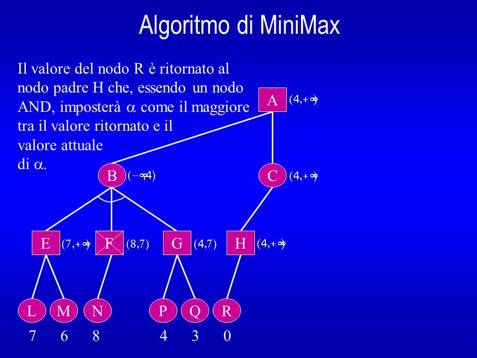 Algoritmo di MiniMax B A E L 7 6 8 4 3 0  Il valore del nodo R è ritornato al nodo padre H che, essendo un nodo AND, imposterà  come il maggiore tra il valore ritornato e il valore attuale di .
