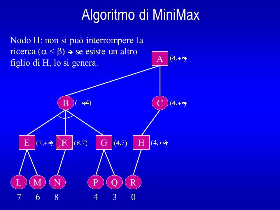 Algoritmo di MiniMax B A E L 7 6 8 4 3 0  Nodo H: non si può interrompere la ricerca (  <  )  se esiste un altro figlio di H, lo si genera.
