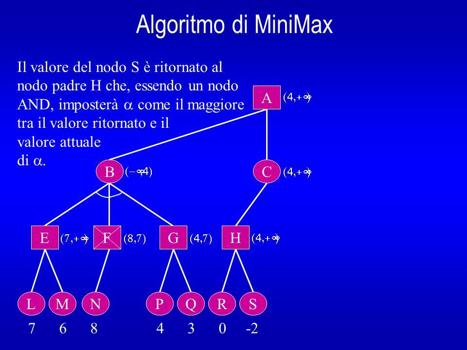 Algoritmo di MiniMax B A E L 7 6 8 4 3 0 -2  Il valore del nodo S è ritornato al nodo padre H che, essendo un nodo AND, imposterà  come il maggiore tra il valore ritornato e il valore attuale di .
