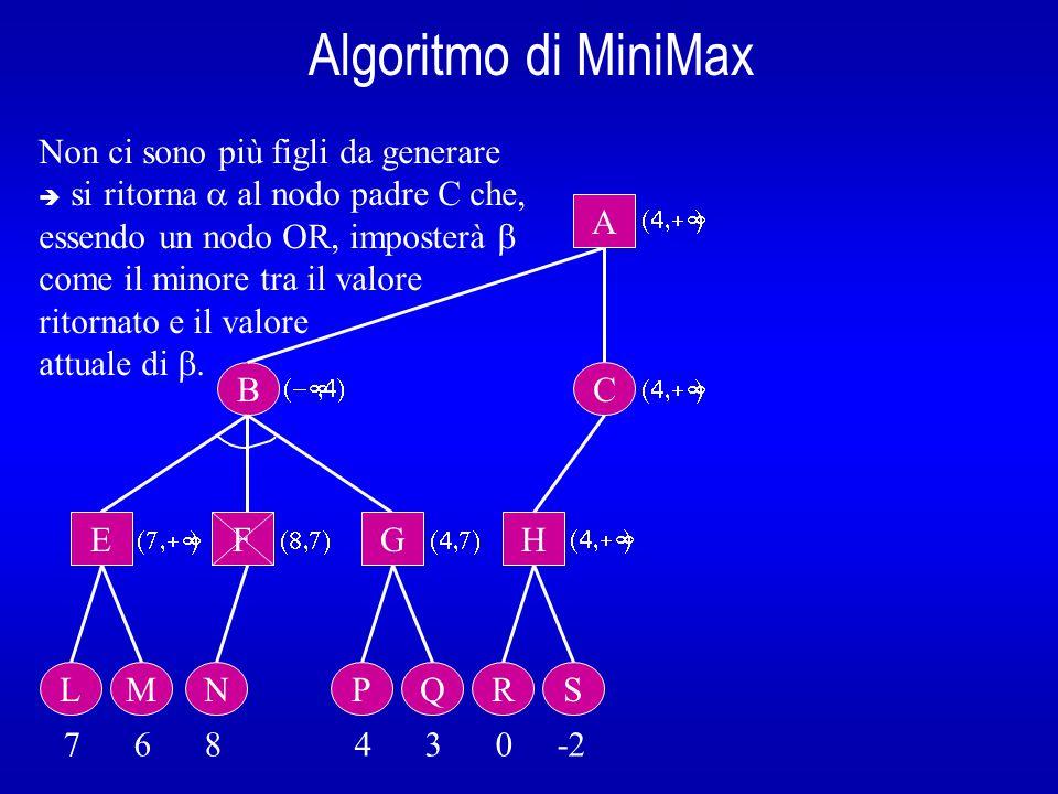 Algoritmo di MiniMax B A E L 7 6 8 4 3 0 -2  Non ci sono più figli da generare  si ritorna  al nodo padre C che, essendo un nodo OR, imposterà  come il minore tra il valore ritornato e il valore attuale di .