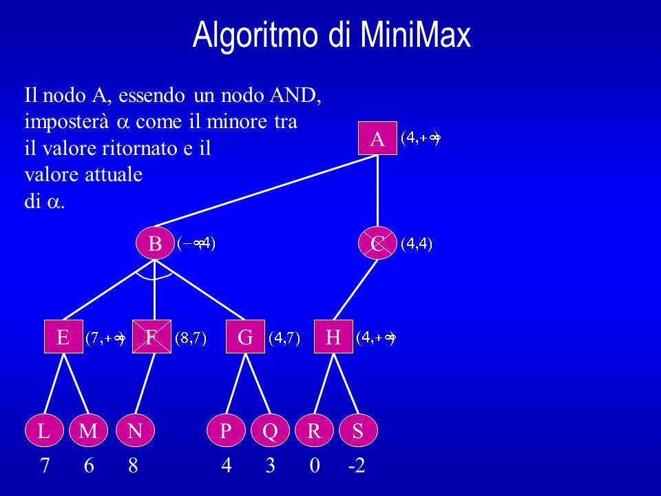 Algoritmo di MiniMax B A E L 7 6 8 4 3 0 -2  Il nodo A, essendo un nodo AND, imposterà  come il minore tra il valore ritornato e il valore attuale di .