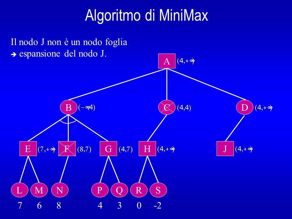 Algoritmo di MiniMax B A E L 7 6 8 4 3 0 -2  Il nodo J non è un nodo foglia  espansione del nodo J.
