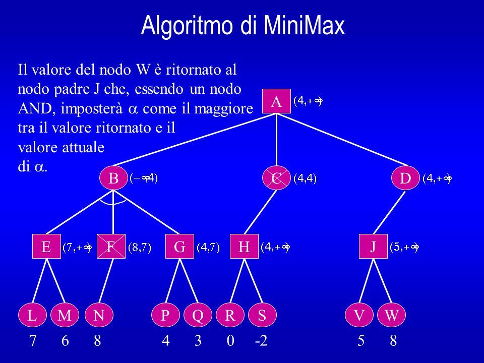 Algoritmo di MiniMax B A E L 7 6 8 4 3 0 -2 5 8  Il valore del nodo W è ritornato al nodo padre J che, essendo un nodo AND, imposterà  come il maggiore tra il valore ritornato e il valore attuale di .