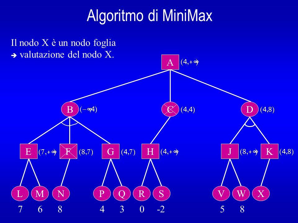 Algoritmo di MiniMax B A E L 7 6 8 4 3 0 -2 5 8  Il nodo X è un nodo foglia  valutazione del nodo X.