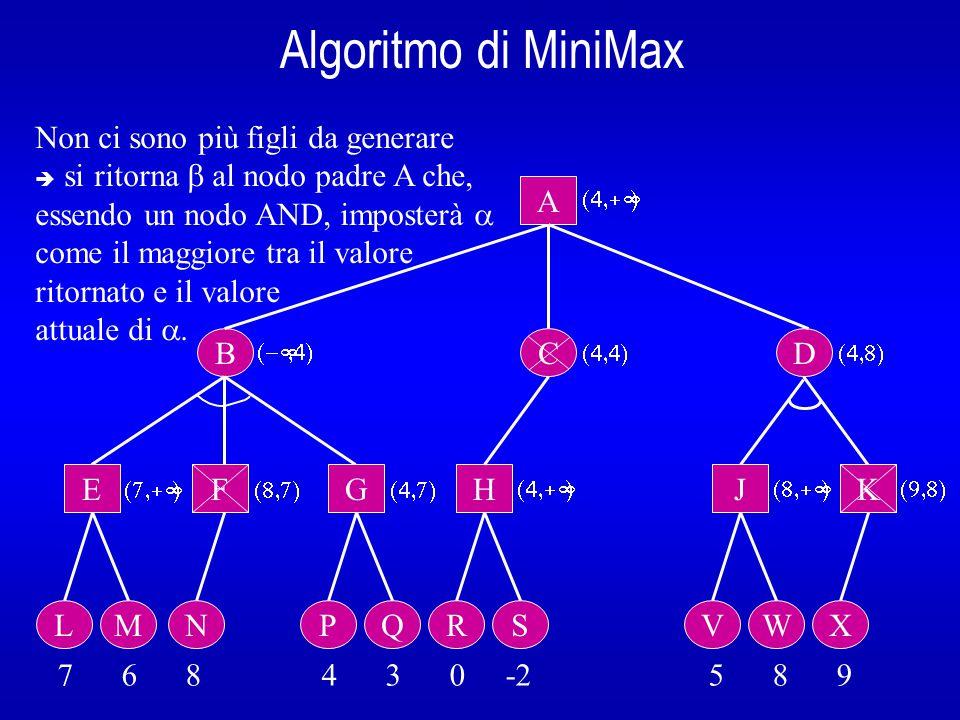Algoritmo di MiniMax B A E L 7 6 8 4 3 0 -2 5 8 9  Non ci sono più figli da generare  si ritorna  al nodo padre A che, essendo un nodo AND, imposterà  come il maggiore tra il valore ritornato e il valore attuale di .