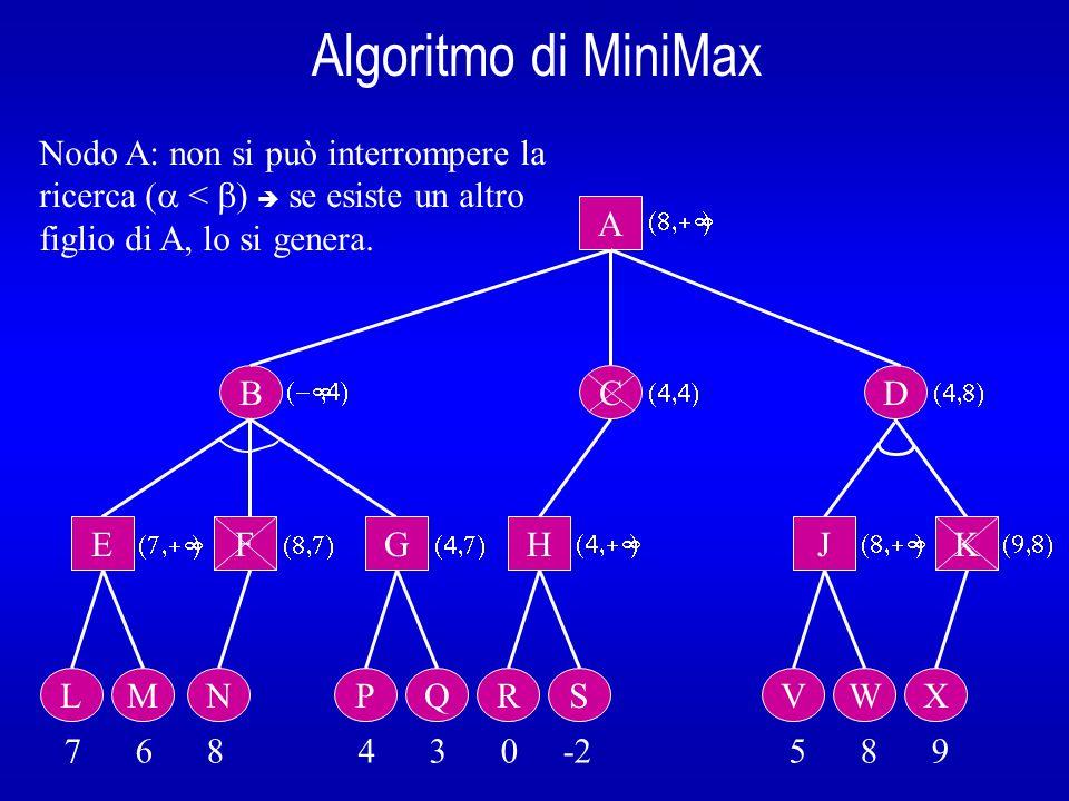 Algoritmo di MiniMax B A E L 7 6 8 4 3 0 -2 5 8 9  Nodo A: non si può interrompere la ricerca (  <  )  se esiste un altro figlio di A, lo si genera.