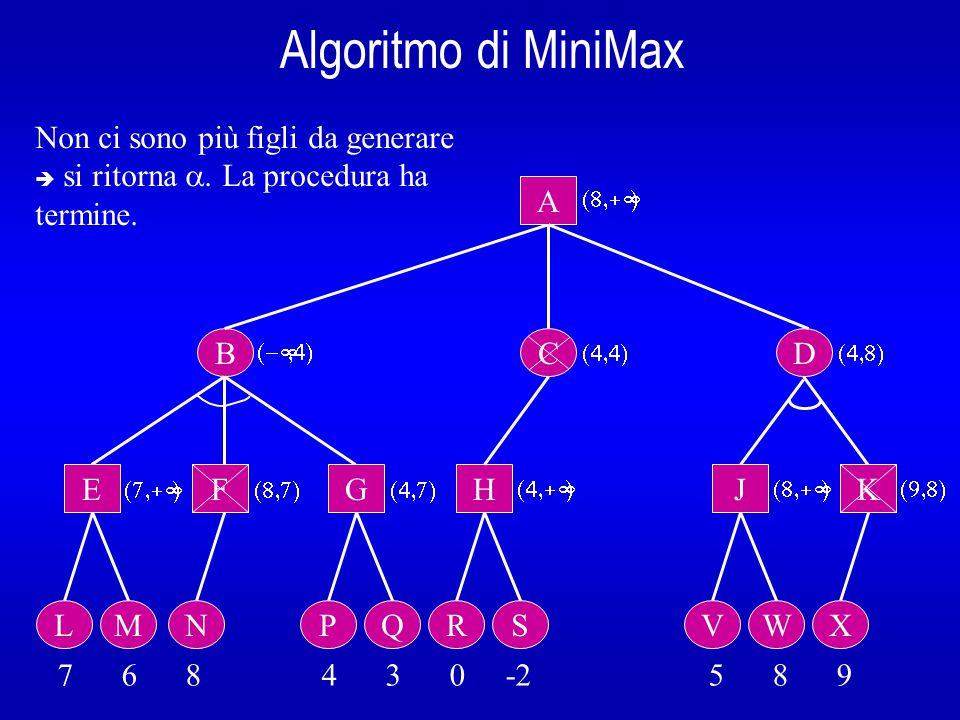 Algoritmo di MiniMax B A E L 7 6 8 4 3 0 -2 5 8 9  Non ci sono più figli da generare  si ritorna .