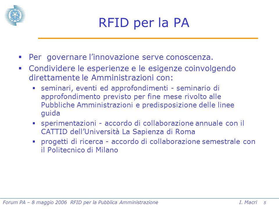 5 Forum PA – 8 maggio 2006 RFID per la Pubblica Amministrazione I.