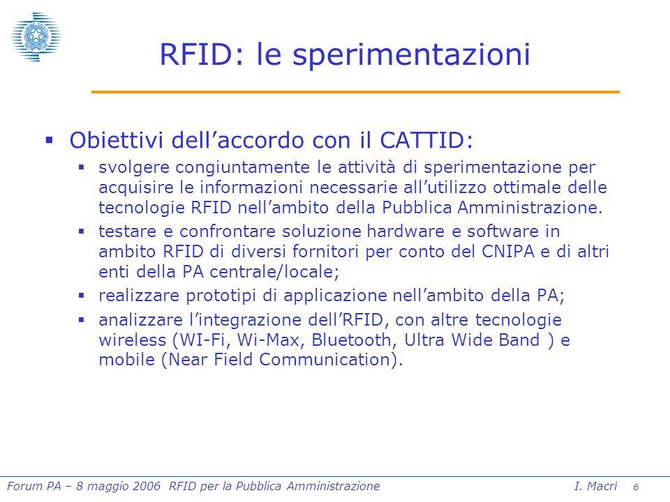 6 Forum PA – 8 maggio 2006 RFID per la Pubblica Amministrazione I.
