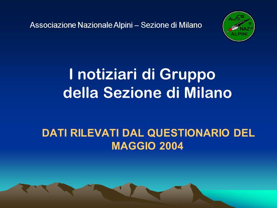 I notiziari di Gruppo della Sezione di Milano DATI RILEVATI DAL QUESTIONARIO DEL MAGGIO 2004 Associazione Nazionale Alpini – Sezione di Milano