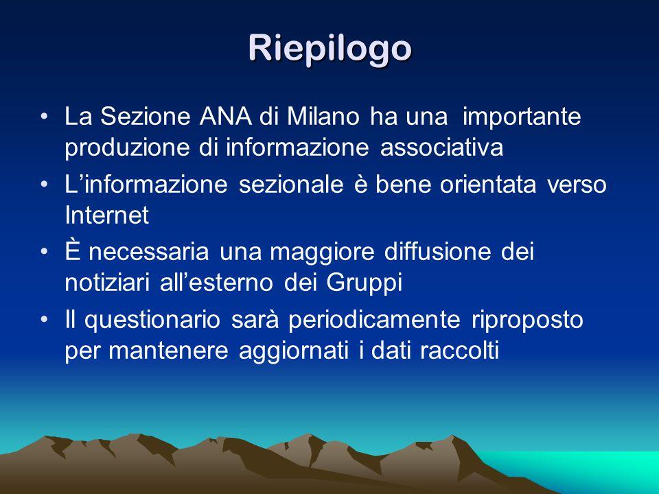 Riepilogo La Sezione ANA di Milano ha una importante produzione di informazione associativa L'informazione sezionale è bene orientata verso Internet È