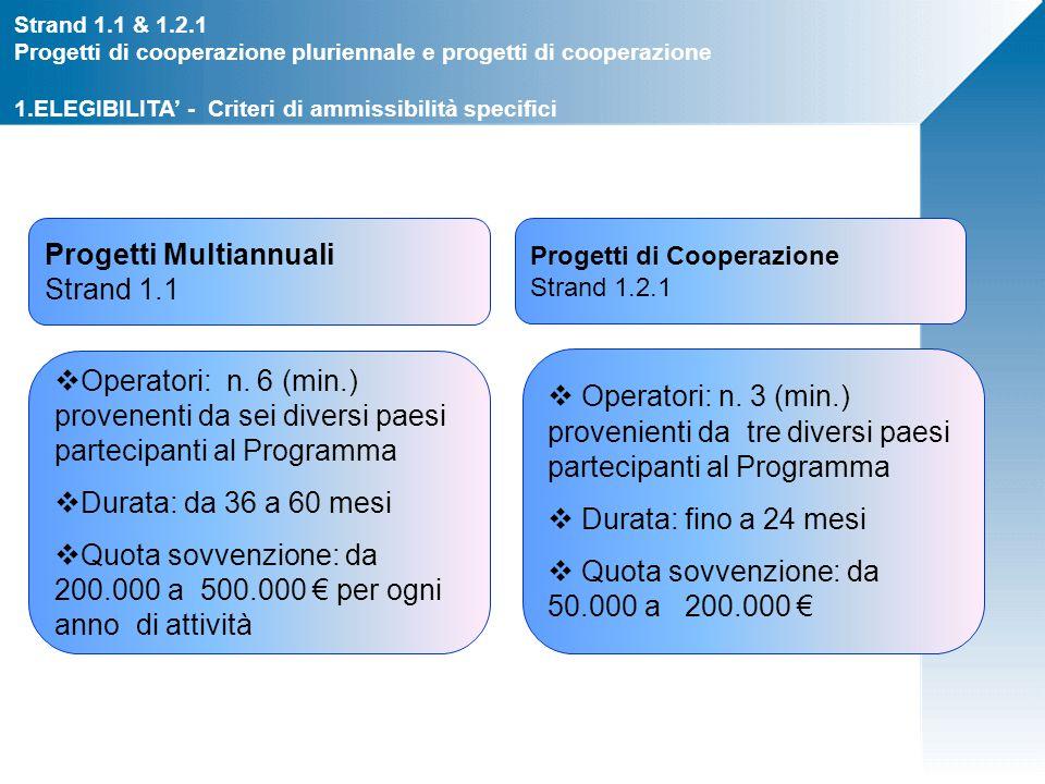 Strand 1.1 & 1.2.1 Progetti di cooperazione pluriennale e progetti di cooperazione 1.ELEGIBILITA' - Criteri di ammissibilità specifici I Progetti Multiannuali Strand 1.1  Operatori: n.