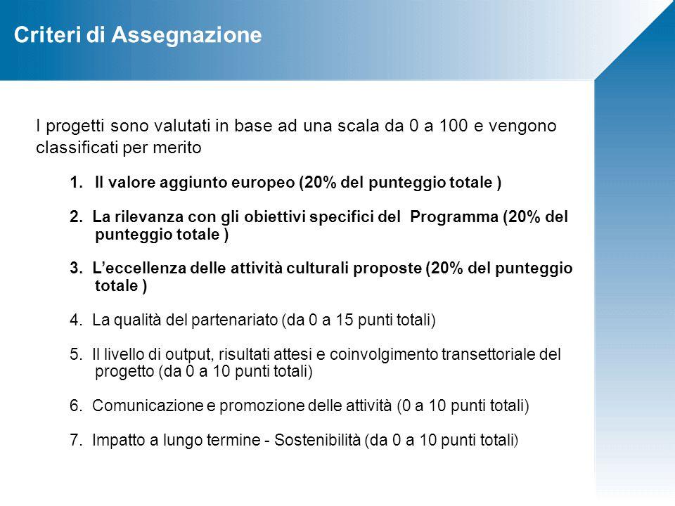 Criteri di Assegnazione I progetti sono valutati in base ad una scala da 0 a 100 e vengono classificati per merito 1.Il valore aggiunto europeo (20% del punteggio totale ) 2.