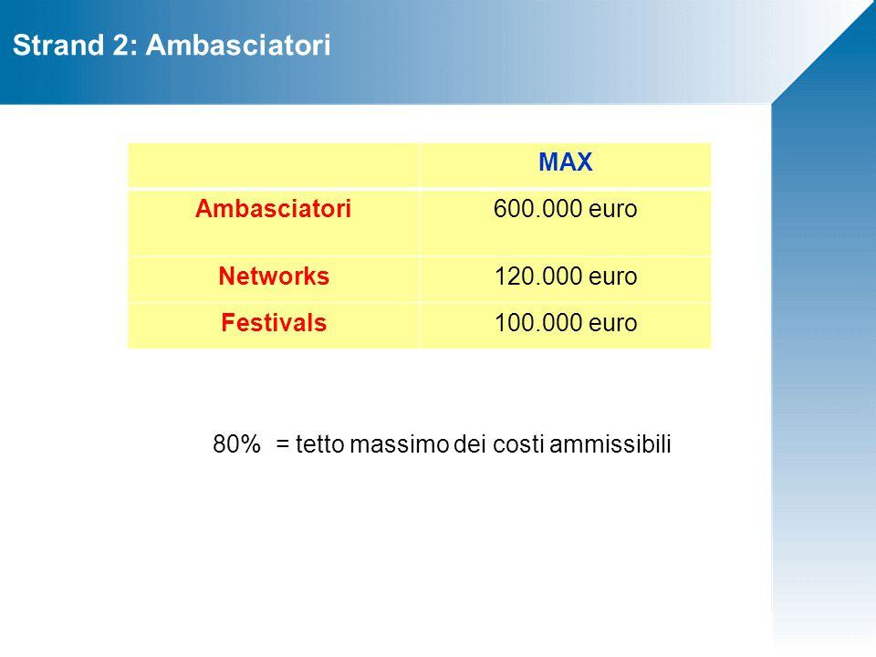Strand 2: Ambasciatori MAX Ambasciatori600.000 euro Networks120.000 euro Festivals100.000 euro 80% = tetto massimo dei costi ammissibili