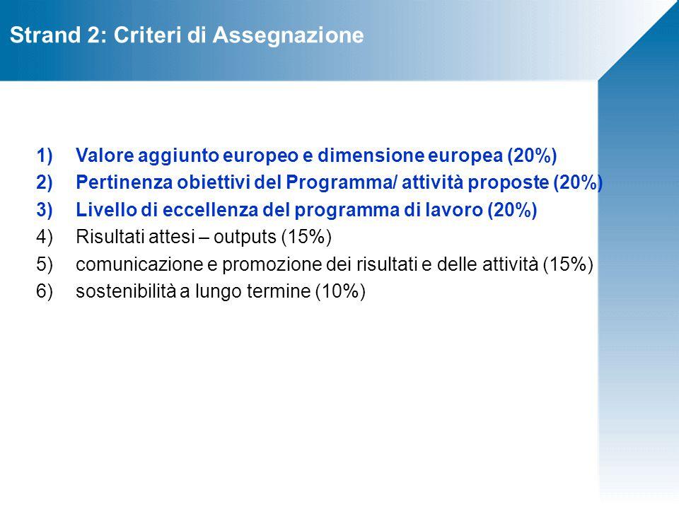 Strand 2: Criteri di Assegnazione 1)Valore aggiunto europeo e dimensione europea (20%) 2)Pertinenza obiettivi del Programma/ attività proposte (20%) 3)Livello di eccellenza del programma di lavoro (20%) 4)Risultati attesi – outputs (15%) 5)comunicazione e promozione dei risultati e delle attività (15%) 6)sostenibilità a lungo termine (10%)