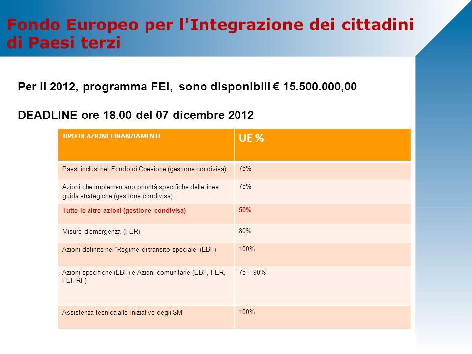 Fondo Europeo per l Integrazione dei cittadini di Paesi terzi Per il 2012, programma FEI, sono disponibili € 15.500.000,00 DEADLINE ore 18.00 del 07 dicembre 2012 TIPO DI AZIONE FINANZIAMENTI UE % Paesi inclusi nel Fondo di Coesione (gestione condivisa) 75% Azioni che implementano priorità specifiche delle linee guida strategiche (gestione condivisa) 75% Tutte le altre azioni (gestione condivisa) 50% Misure d'emergenza (FER) 80% Azioni definite nel Regime di transito speciale (EBF) 100% Azioni specifiche (EBF) e Azioni comunitarie (EBF, FER, FEI, RF) 75 – 90% Assistenza tecnica alle iniziative degli SM 100%